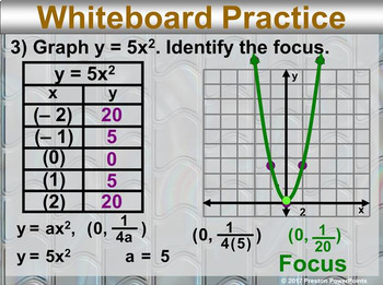 (A1) Focus of a Parabola in a PowerPoint Presentation