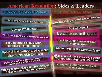 * AMERICAN REVOLUTION!!! PART 2 SIDES & LEADERS - VISUAL, TEXTUAL, ENGAGING