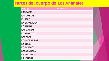 """""""ANIMALES DEL ZODIACO CHINO"""" Describe using """"TENER""""- Chinese New Year"""