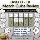 [APES AP Environmental] Unit 1.4 to 1.7 Collaborative Pair