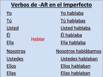 -AR Verbs in Imperfect__Initial teaching