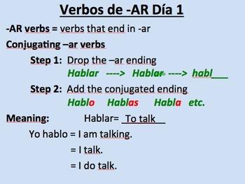 -AR Verbs__Present Tense__Initial teaching