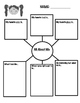 """About Me"" Graphic Organizer"