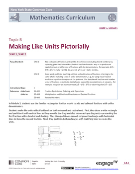 """""""Add Fractions with Unlike Units"""" Annotated Lesson Plan"""