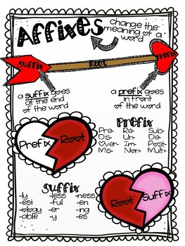 {Affixin' Your Heart} Affixes Word Knowledge Activity