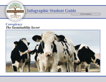 (Agriculture) COWSPIRACY - Info-graphic Student Guide