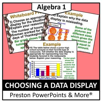 (Alg 1) Choosing a Data Display in a PowerPoint Presentation