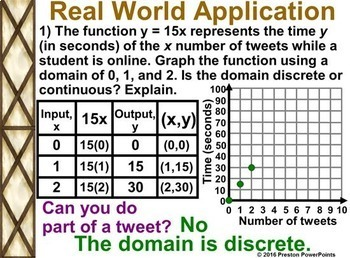 (Alg 1) Discrete and Continuous Domains in a PowerPoint Presentation