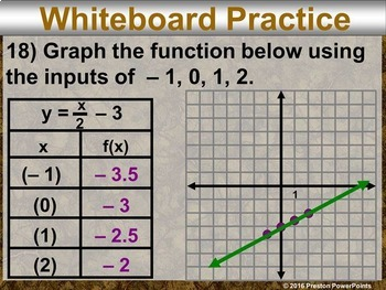 (Alg 1) Function Notation (with Piecewise Functions) in a PowerPoint