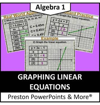 (Alg 1) Graphing Linear Equations in a PowerPoint Presentation