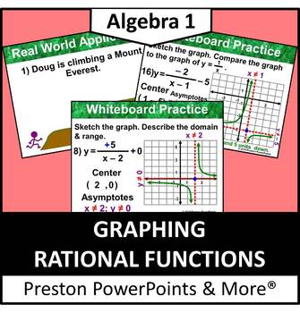 (Alg 1) Graphing Rational Functions and Inverse Functions in a PowerPoint