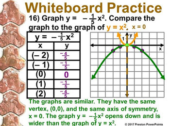 (Alg 1) Graphing y = ax2 in a PowerPoint Presentation