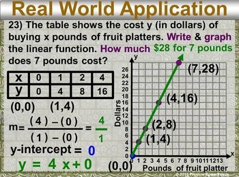 (Alg 1) Linear Function Patterns in a PowerPoint Presentation