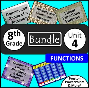 (Alg 1) Linear Functions {Bundle} in a PowerPoint Presentation