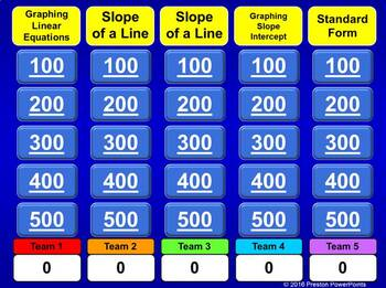 (Alg 1) Quiz Show Game Slope and Graphing Linear Equations in a PowerPoint