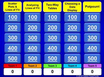 (Alg 1) Quiz Show Game Tables and Displays in a PowerPoint Presentation