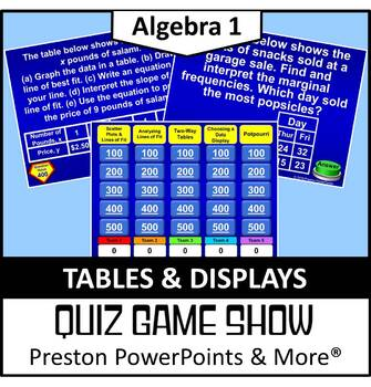 (Alg 1) Quiz Show Game Tables and Displays in a PowerPoint