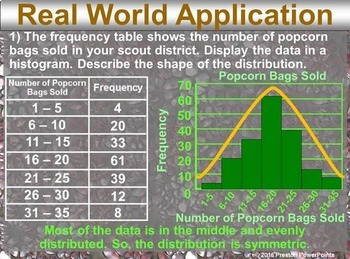 (Alg 1) Shapes of Distributions in a PowerPoint Presentation
