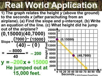 (Alg 1) Solving Real-Life Linear Equations in a PowerPoint Presentation