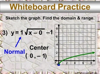 (Alg 1) Graphing Square Root Functions in a PowerPoint Presentation