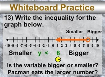 (Alg 1) Writing and Graphing Inequalities in a PowerPoint Presentation