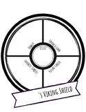 """""""All About Me"""" Viking Shield"""