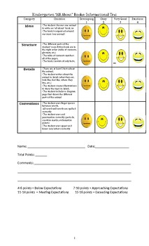 """""""All About"""" Writing Rubric - Kid Friendly"""