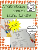 """""""Anatomically Correct"""" Hand Turkey Activity--Lg Size! Easier to Label!"""