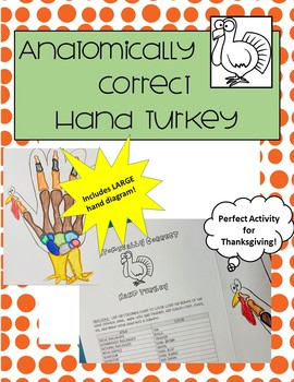 """Anatomically Correct"" Hand Turkey Activity--Lg Size! Easier to Label!"