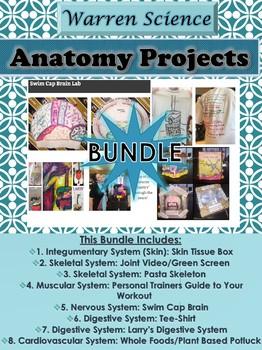 Anatomy Project Bundle!!! by Warren Science | TpT