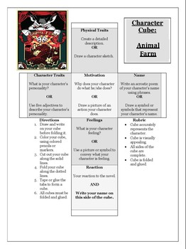 """Animal Farm"" Character Cube Activity"