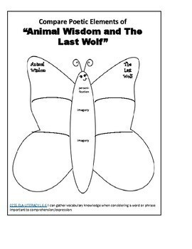 """Animal Wisdom,The Last Wolf"" Interactive Notebook ELA HMH Collections Gr. 6"