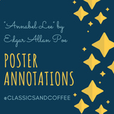 """Annabel Lee"" Poster Annotations"