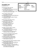 """""""Annabel Lee"""" by Edgar Allan Poe - Annotations and Questions"""