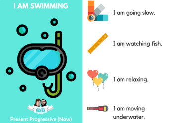 """Are you -ing...?"" 35+ Flash Cards, Present Progressive Now(Pt.5 of Verb Tenses)"