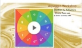 Arpeggio Workshop: Introduction & Activities - Chrome Mus