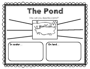 """""""At a Pond"""" a McGraw Hill Wonders Text Study"""