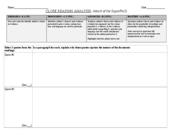 """""""Attack of the SuperPACs"""" Close Reading Worksheet"""