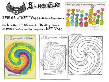 """""""B""""-Numbers-Spiral of 9 KEY Vases"""