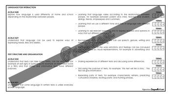 (B&W) FOUNDATION AUSTRALIAN CURRICULUM CHECKLIST BUNDLE