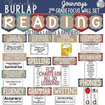 {BEACHY BURLAP} Journeys 2nd Grade Focus Wall Set + Editab