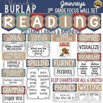 {BEACHY BURLAP} Journeys 3rd Grade Reading Focus Wall Set