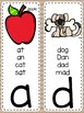 {BEACHY BURLAP} Journeys Kindergarten Focus Wall Set