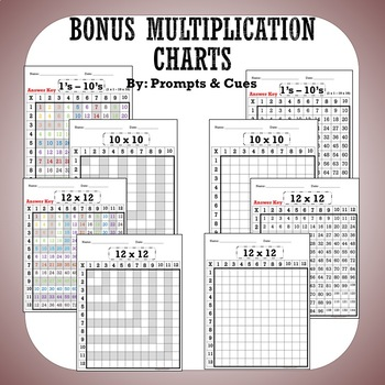 *BUNDLE* 10x10 AND 12x12 Scaffolded Multiplication Charts