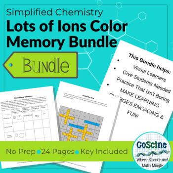 *BUNDLE* Cation, Anion, Polyatomic Color Memory Bundle