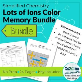 *BUNDLE* Cation, Anion, Polyatomic Color Memory Bundle