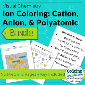 *BUNDLE* Ions, Cations, Anions