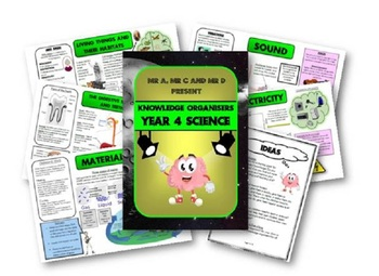 *BUNDLE* KS2 Science Organisers for Years 3, 4, 5 and 6
