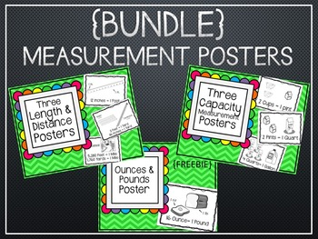 {BUNDLE} Measurement Posters. Capacity. Length. Distance. Ounces. Pounds