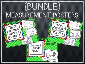 {BUNDLE} Measurement Posters. Capacity. Length. Distance.